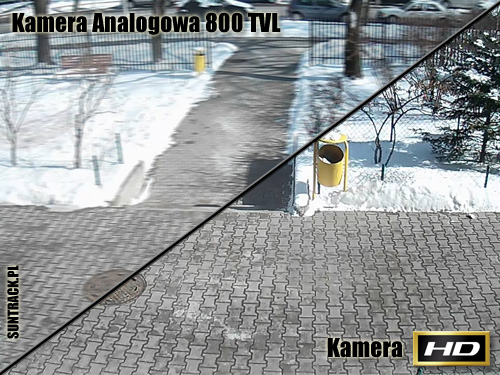 Kamera HD konta Analogowa