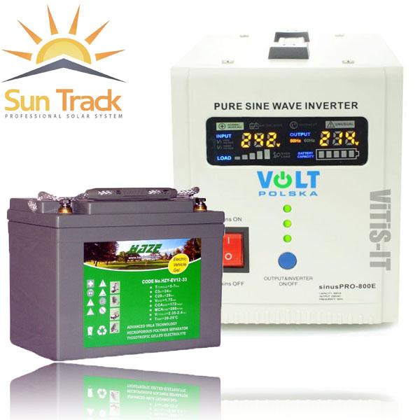 Zasilanie awaryje koektorów słonecznych