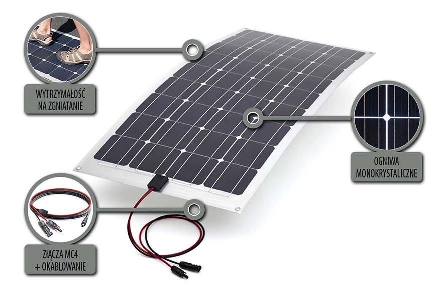 Panele słoneczne Elastyczne