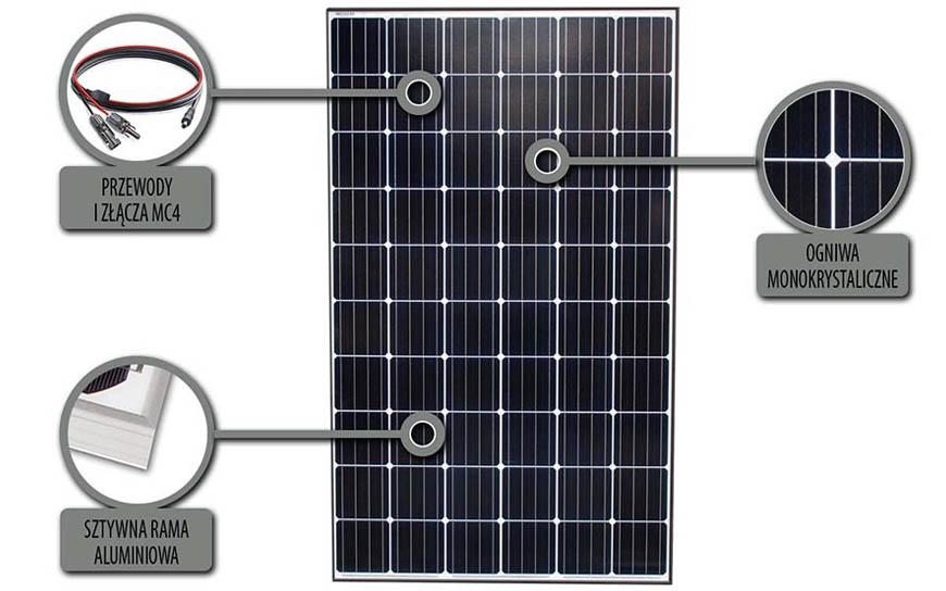 Panele słoneczne monokrystaliczne