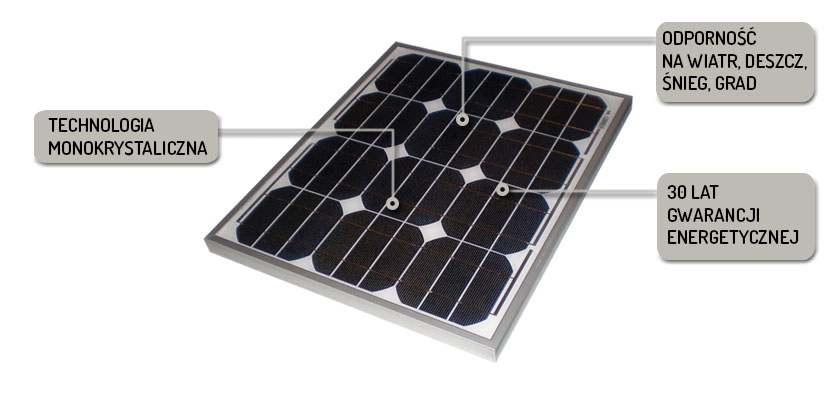 Schemat Panel słoneczny