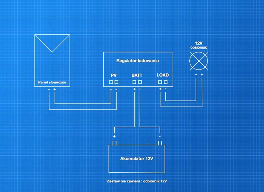 Schemat panel słoneczny + regulator ładowania